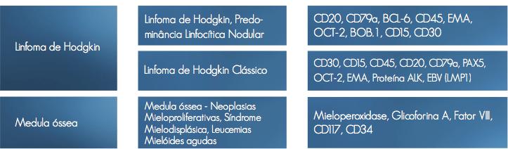 Neoplasias linfo-hematopoiéticas 4